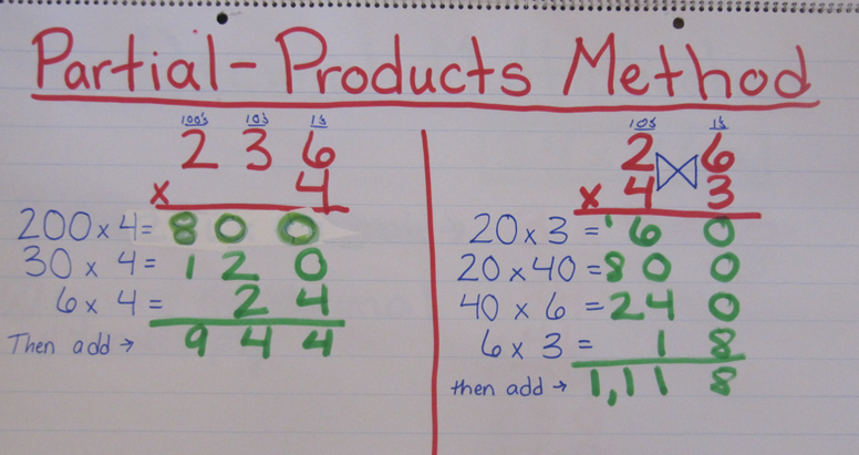 Partial Product Multiplication - YouTube