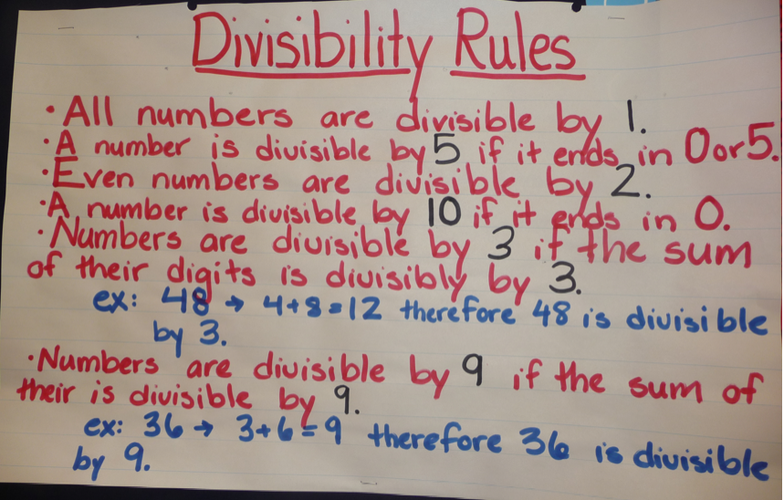math worksheet : unit 1 overview : Divisibility Rules Test Worksheets